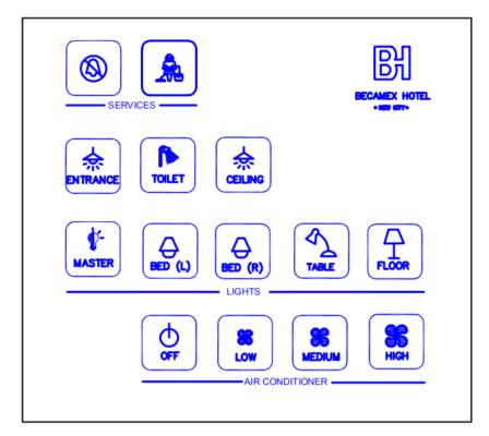 Bản thiết kế giao diện cảm ứng bedside control